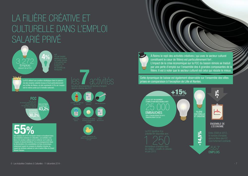 Industries créatives et culturelles - Paul Roset